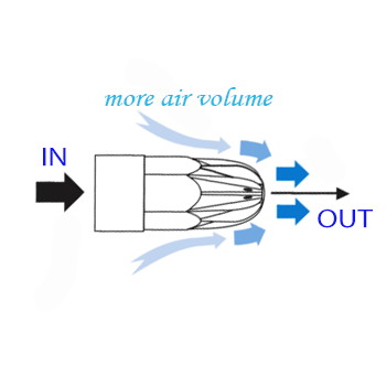 AIR NOZZLE PROFILE